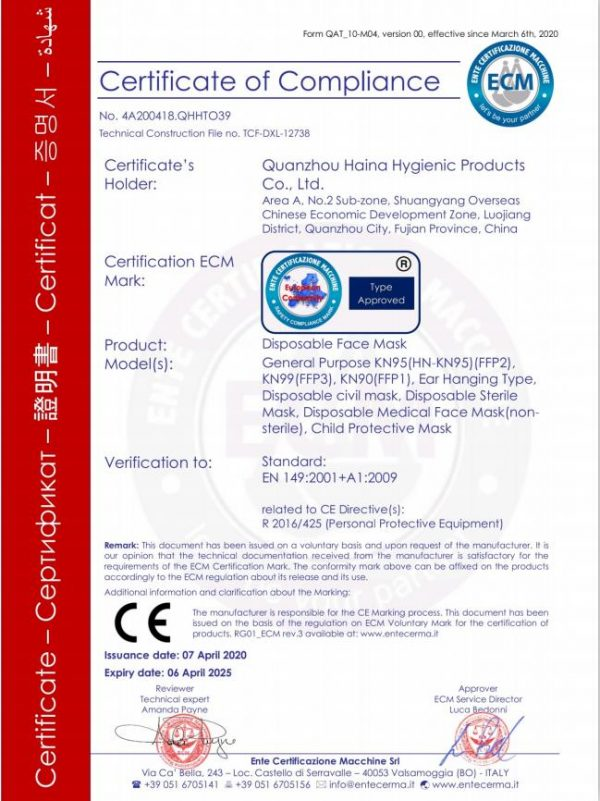 CE Certificate Protective Face Masks